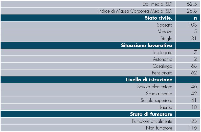MR_2_2021_ARTICOLO_ORIGINALE_MONTICONE