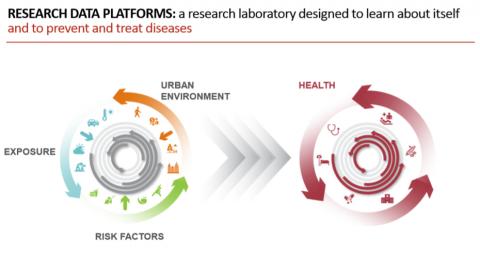 Contaminazione al servizio della salute: la <em>Human Data Science</em>